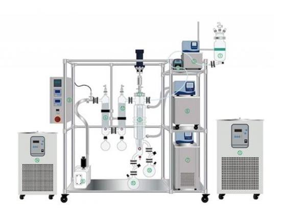 buy-molecular-distillation