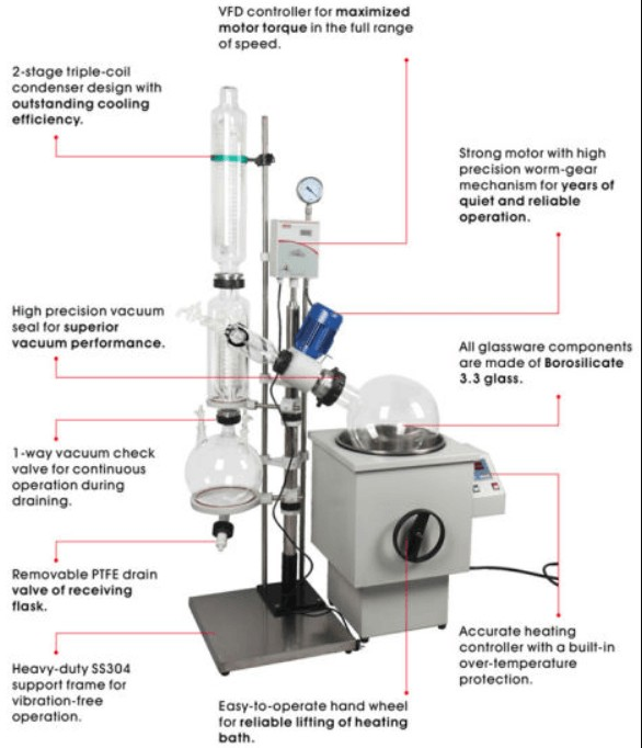 10 liter rotary evaporator structure