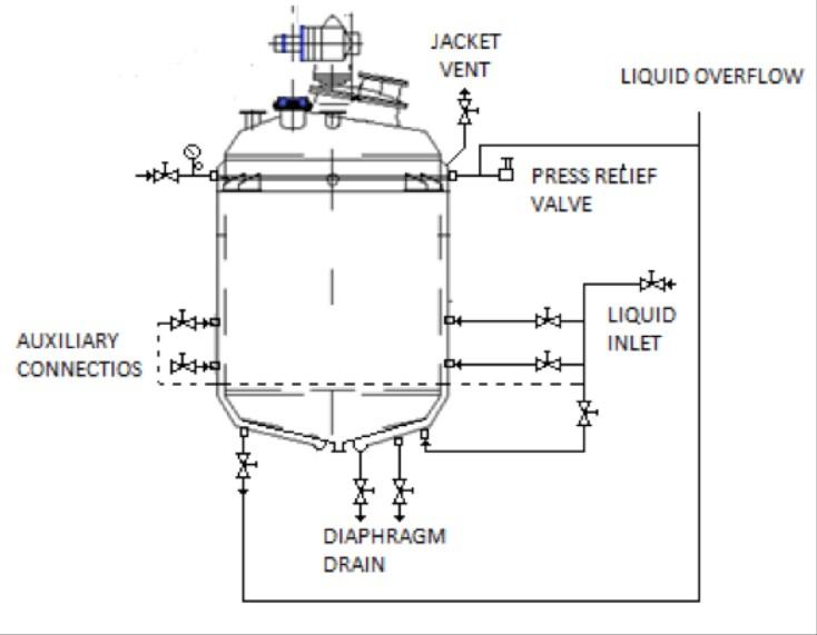 the glass reactor principal
