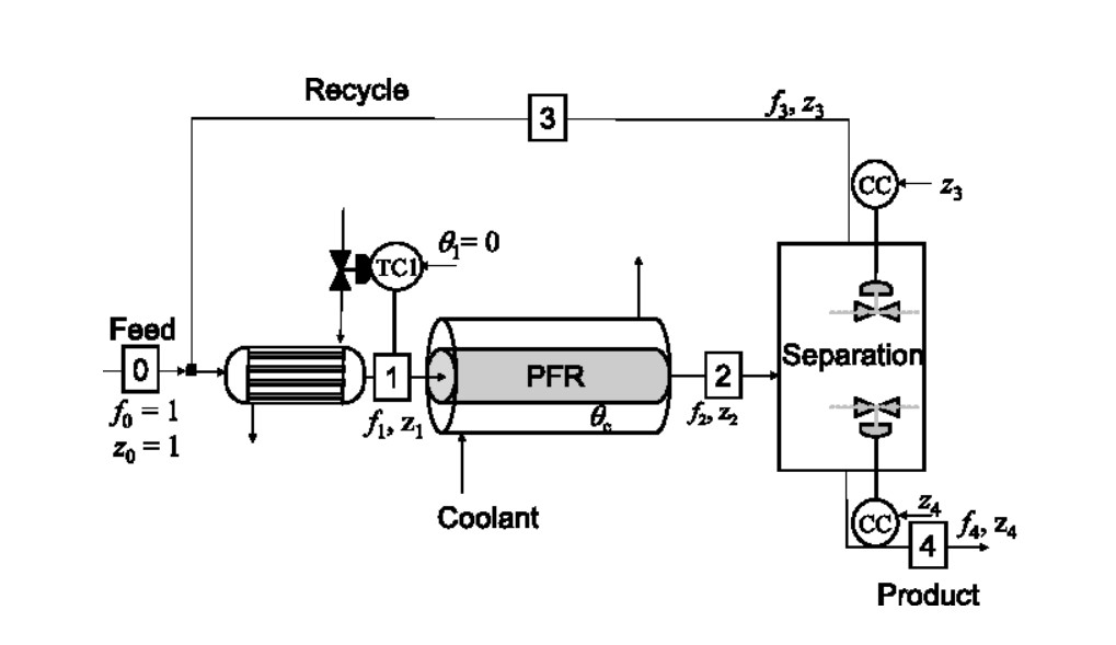 cheap tubular reactor