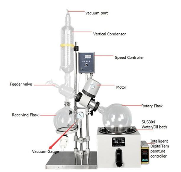 rotary evaporator parts
