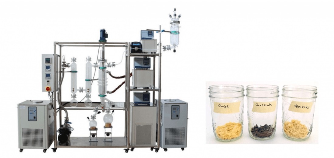 wiped film distillation in food industry applications